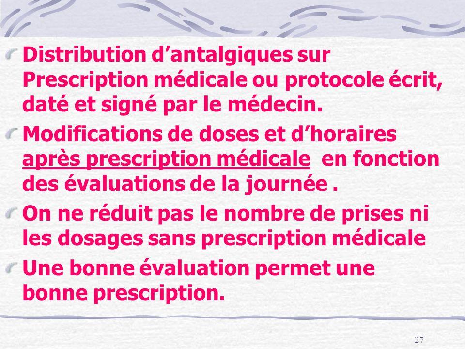 Distribution d'antalgiques sur Prescription médicale ou protocole écrit, daté et signé par le médecin.