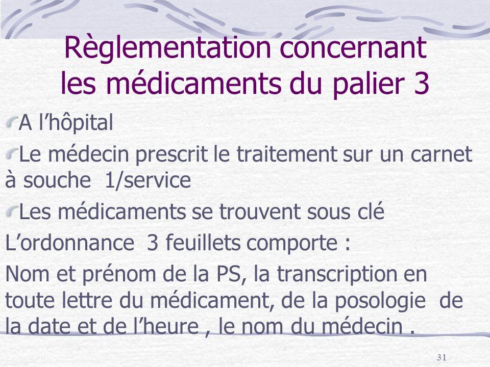 Règlementation concernant les médicaments du palier 3
