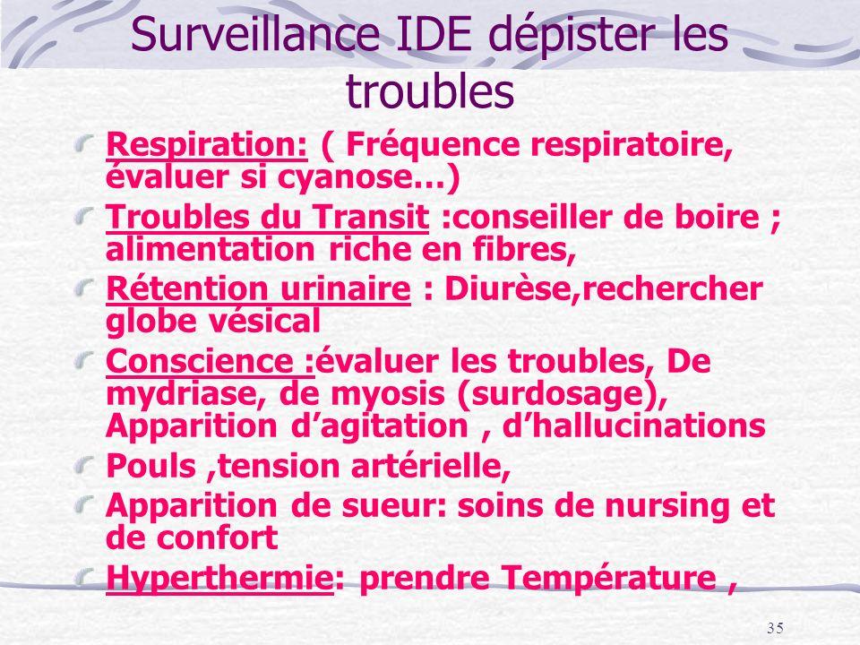 Surveillance IDE dépister les troubles