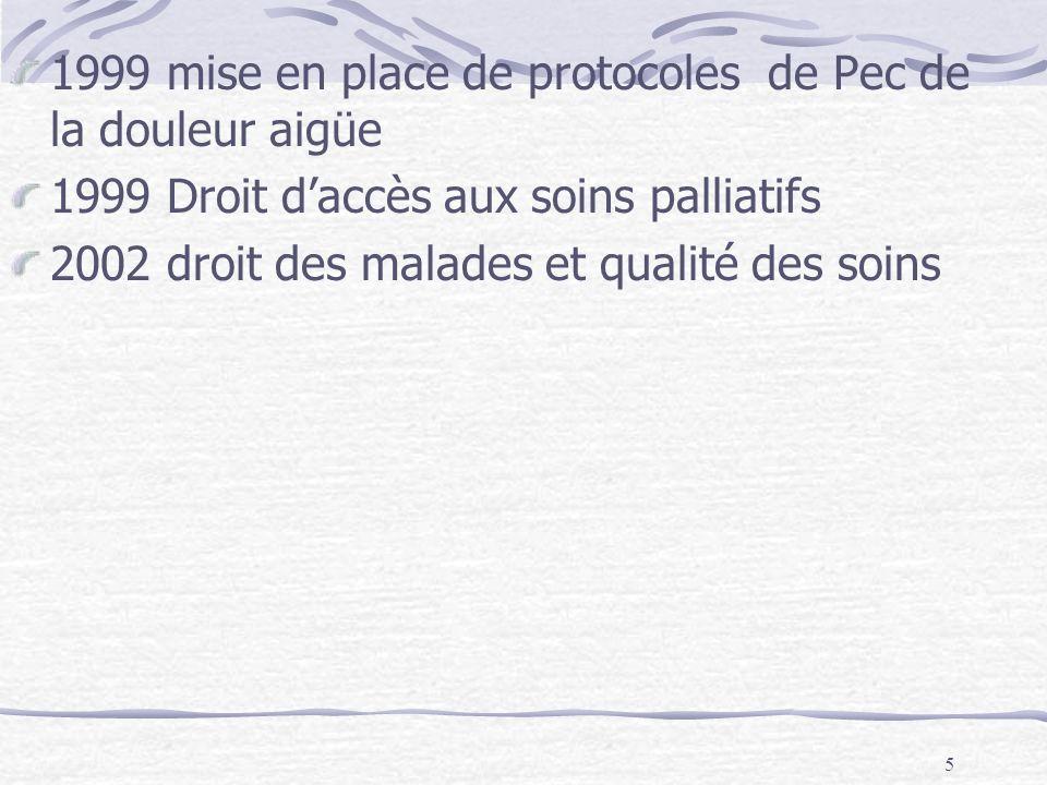 1999 mise en place de protocoles de Pec de la douleur aigüe