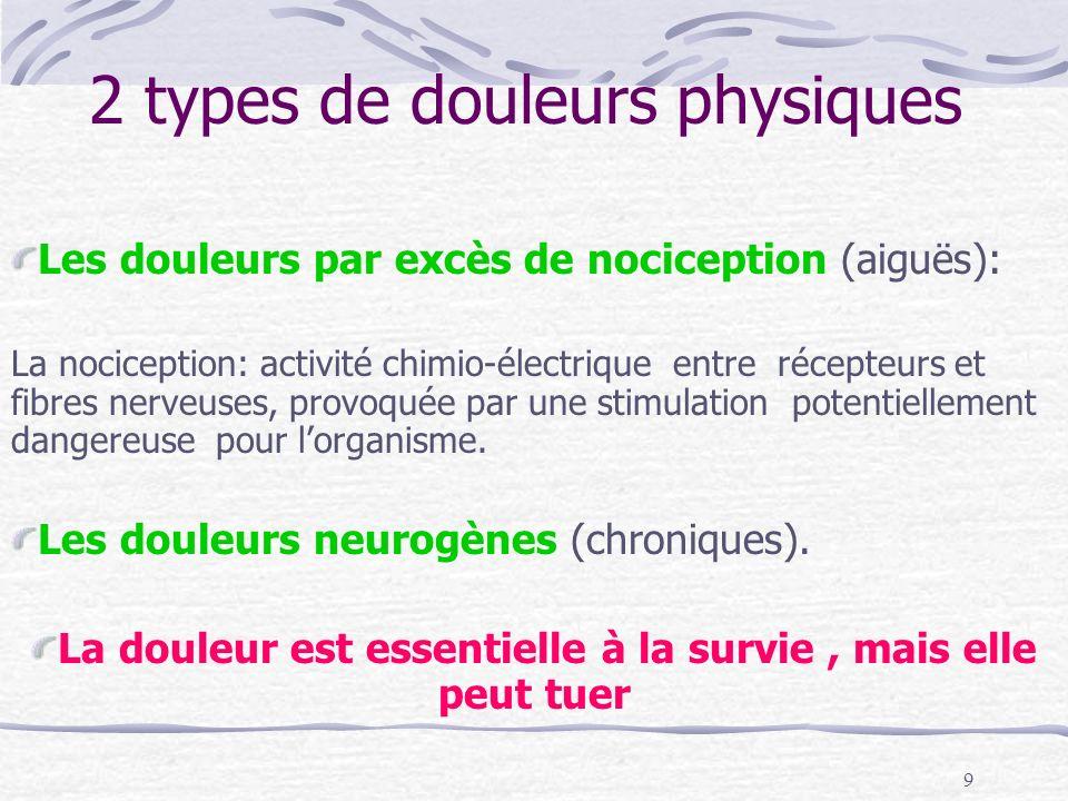 2 types de douleurs physiques