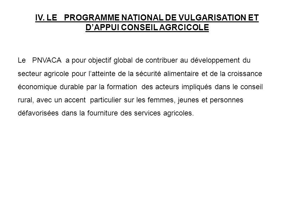 IV. LE PROGRAMME NATIONAL DE VULGARISATION ET D'APPUI CONSEIL AGRCICOLE