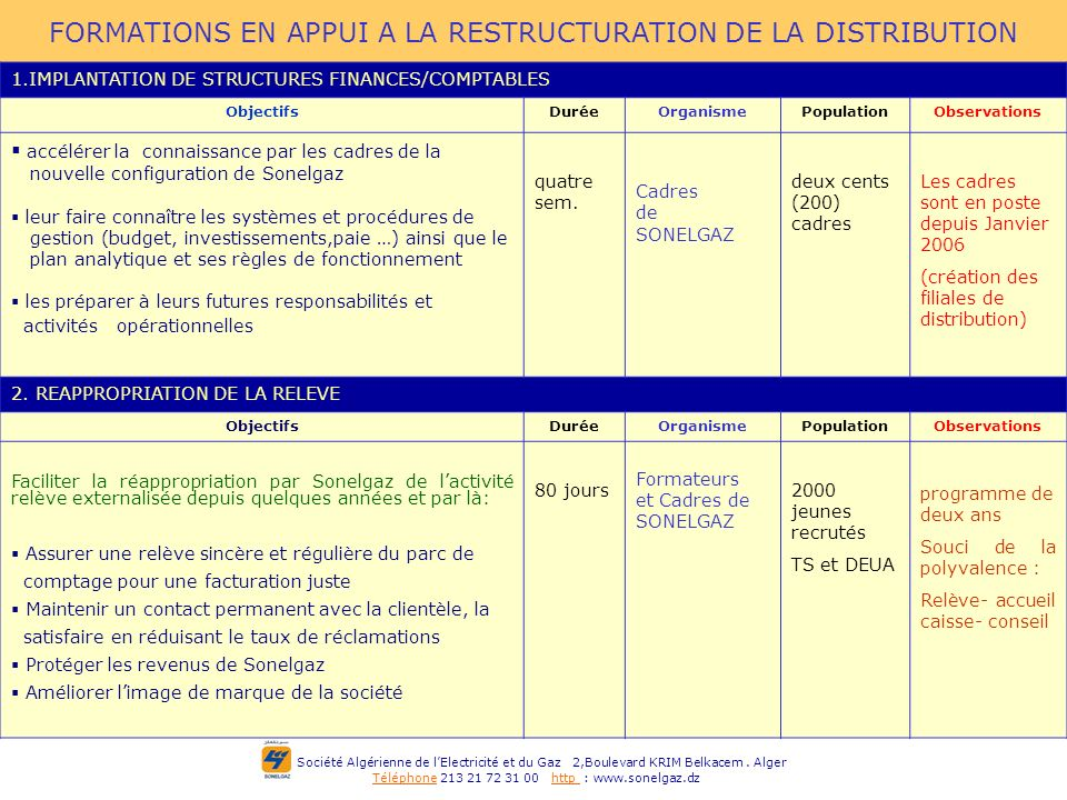 FORMATIONS EN APPUI A LA RESTRUCTURATION DE LA DISTRIBUTION