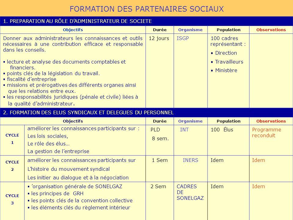 FORMATION DES PARTENAIRES SOCIAUX