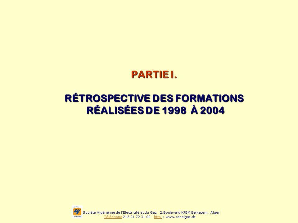 PARTIE I. RÉTROSPECTIVE DES FORMATIONS RÉALISÉES DE 1998 À 2004
