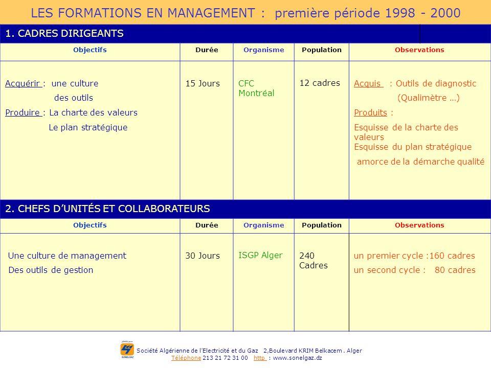 LES FORMATIONS EN MANAGEMENT : première période 1998 - 2000