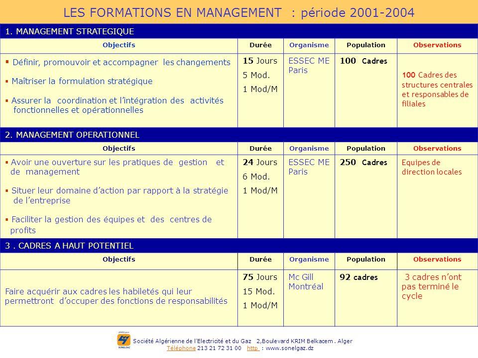 LES FORMATIONS EN MANAGEMENT : période 2001-2004
