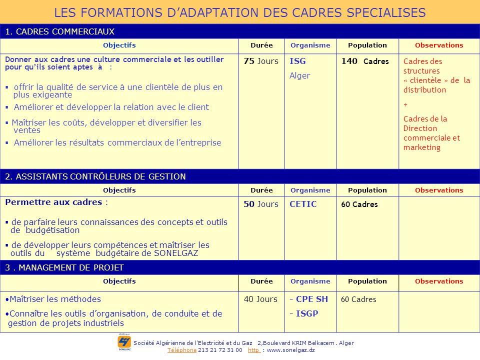 LES FORMATIONS D'ADAPTATION DES CADRES SPECIALISES