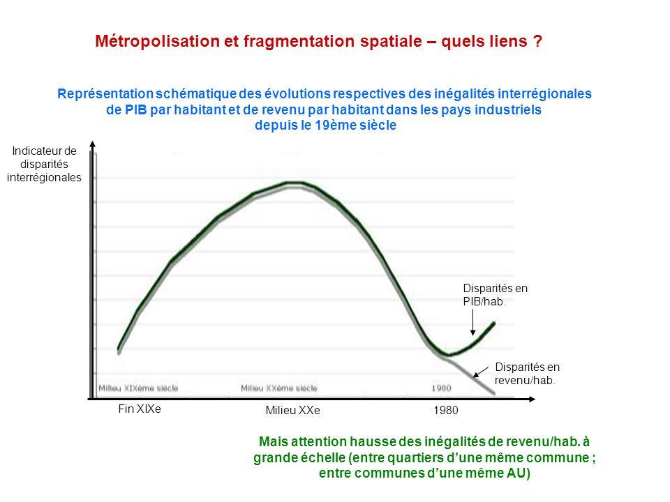 Métropolisation et fragmentation spatiale – quels liens