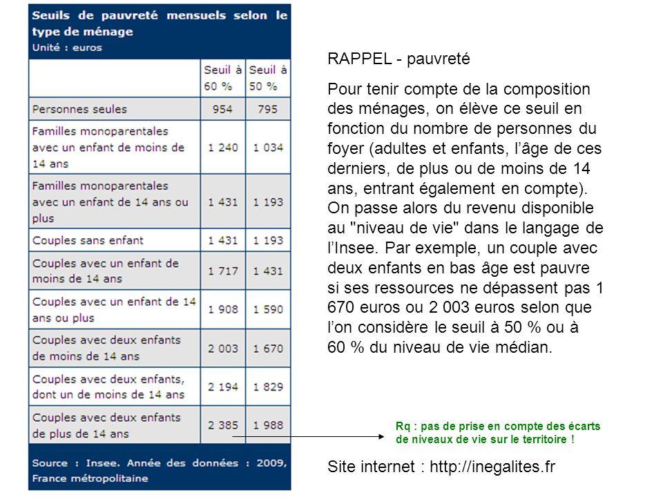 Site internet : http://inegalites.fr