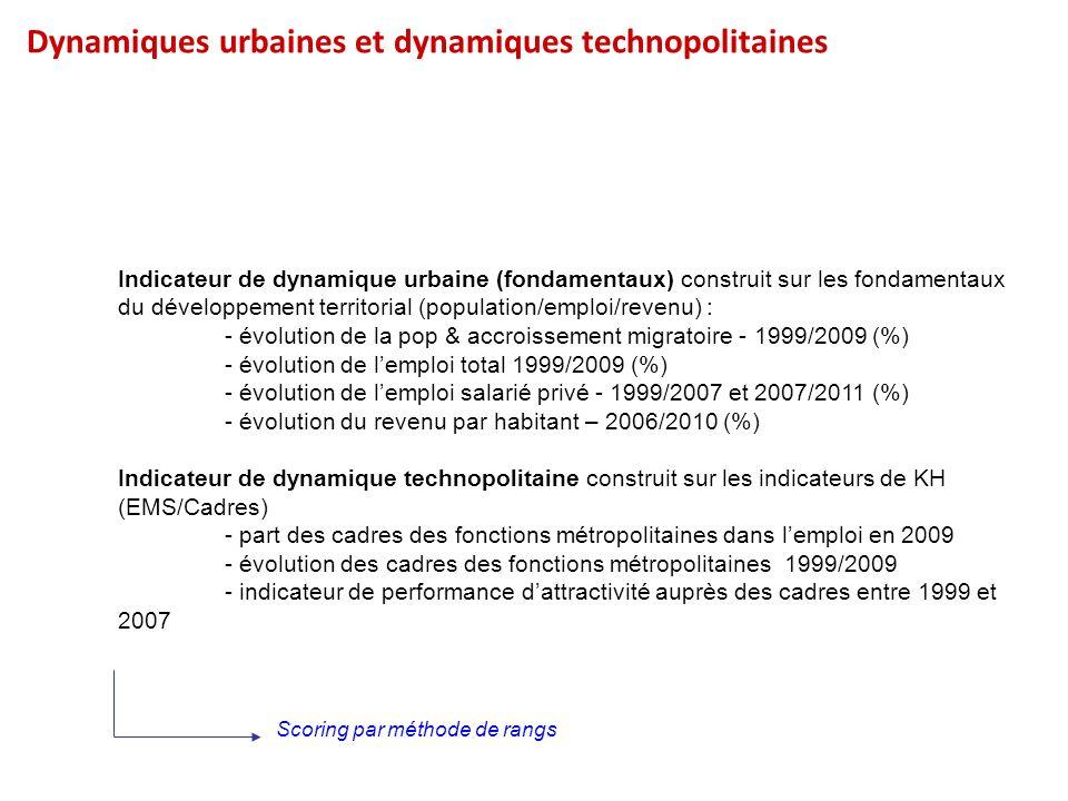 Dynamiques urbaines et dynamiques technopolitaines