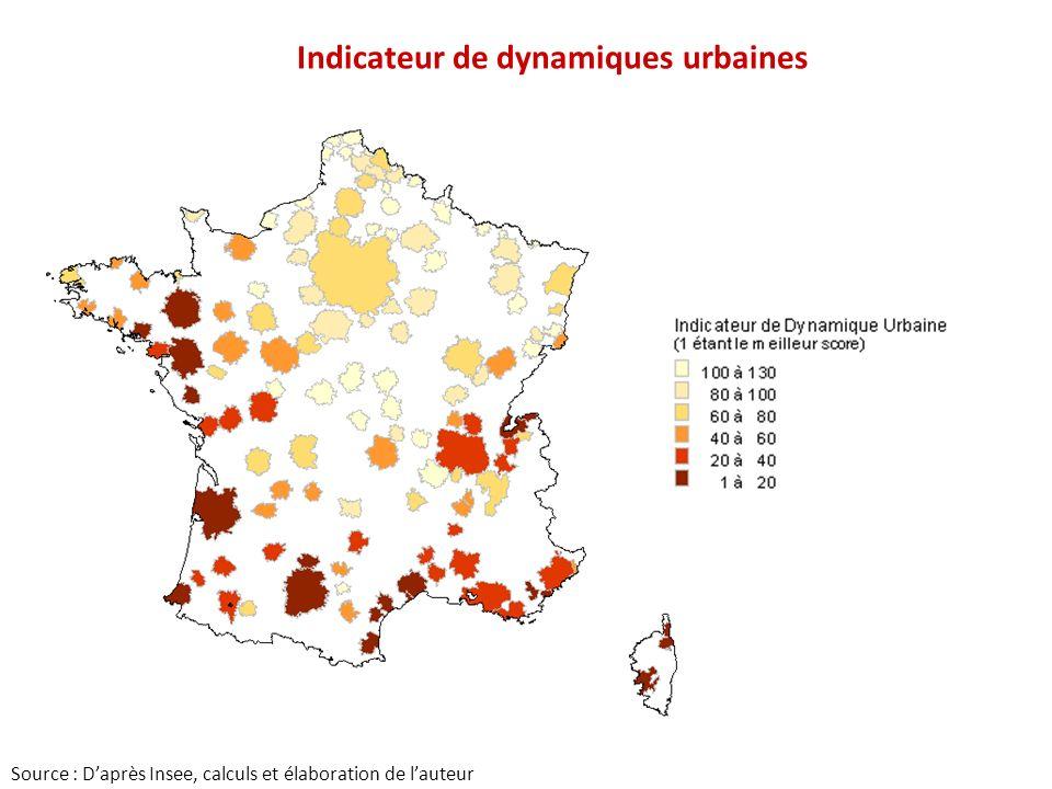 Indicateur de dynamiques urbaines