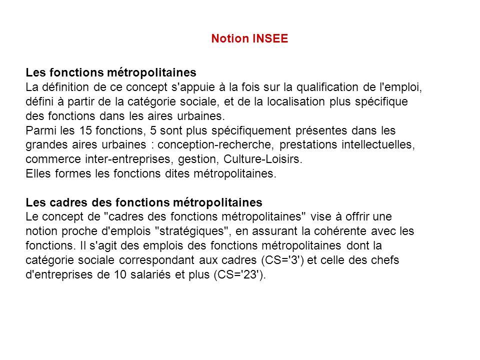 Notion INSEE Les fonctions métropolitaines.