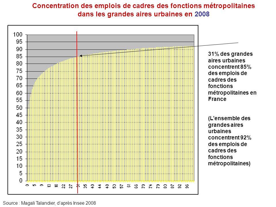 Concentration des emplois de cadres des fonctions métropolitaines dans les grandes aires urbaines en 2008