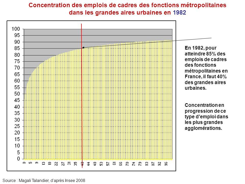 Concentration des emplois de cadres des fonctions métropolitaines dans les grandes aires urbaines en 1982