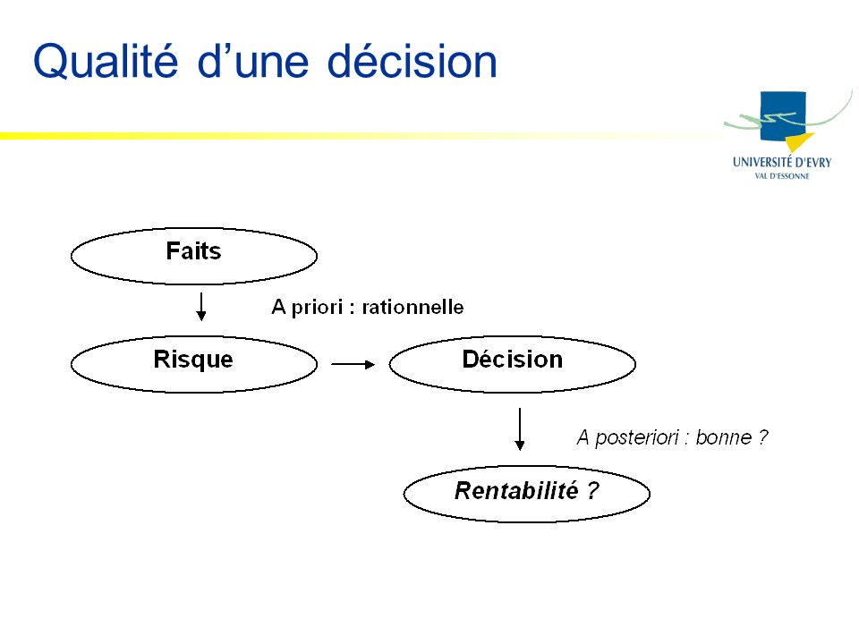 Qualité d'une décision