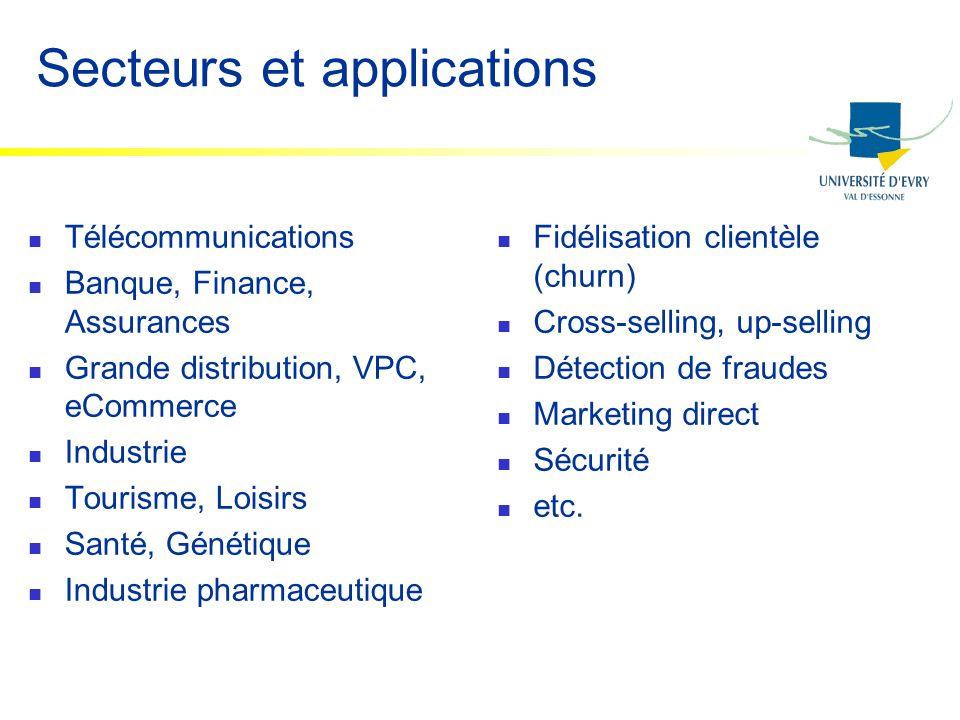 Secteurs et applications