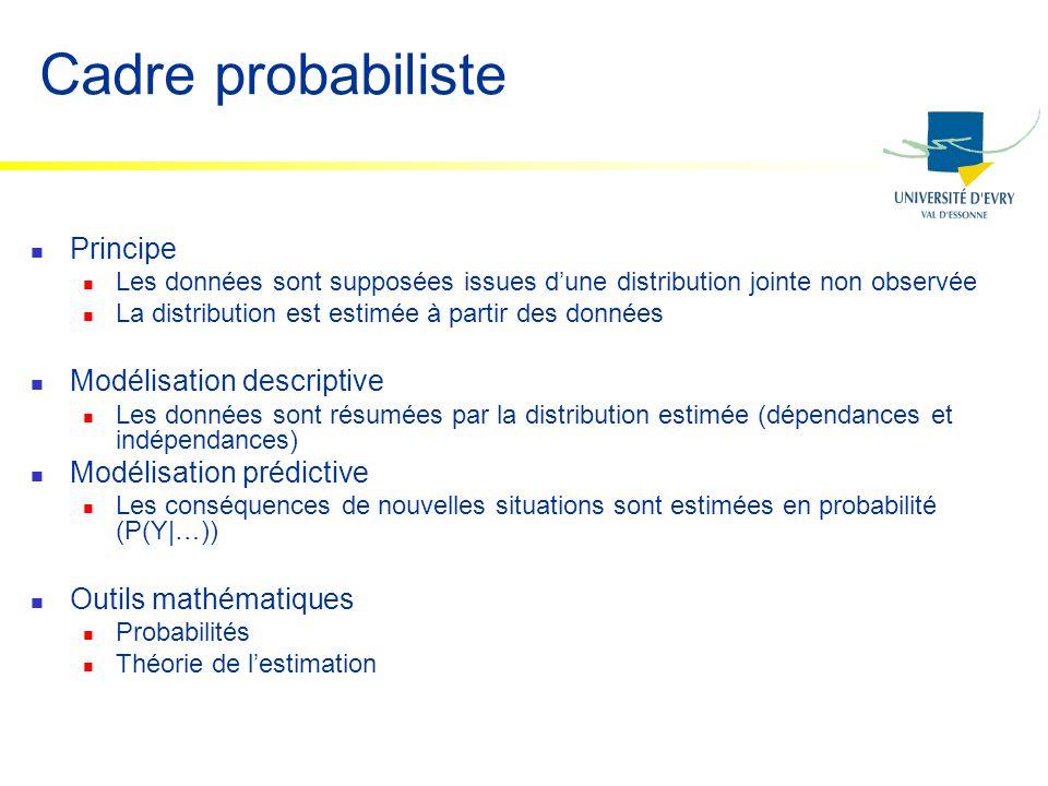 Cadre probabiliste Principe Modélisation descriptive