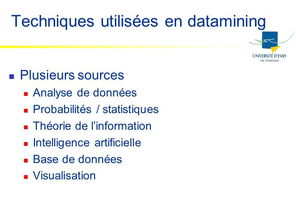 Techniques utilisées en datamining