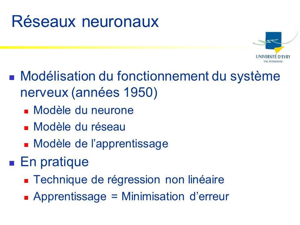 Réseaux neuronaux Modélisation du fonctionnement du système nerveux (années 1950) Modèle du neurone.