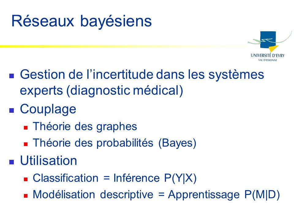 Réseaux bayésiens Gestion de l'incertitude dans les systèmes experts (diagnostic médical) Couplage.