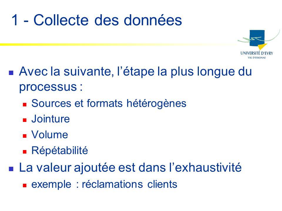 1 - Collecte des données Avec la suivante, l'étape la plus longue du processus : Sources et formats hétérogènes.