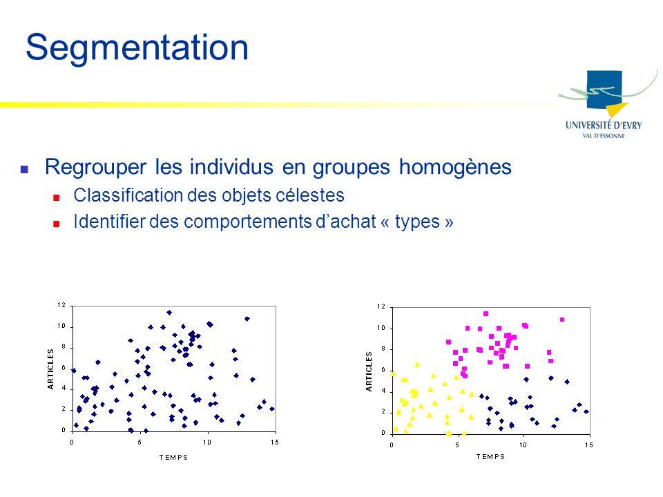 Segmentation Regrouper les individus en groupes homogènes