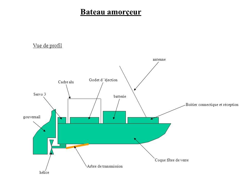 Bateau amorçeur Vue de profil antenne Godet d 'éjection Cadre alu