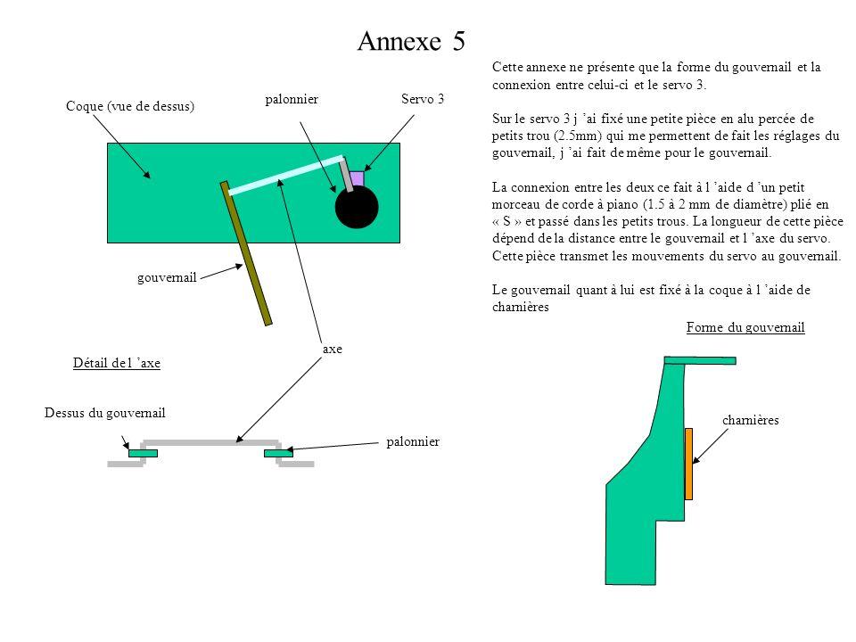 Annexe 5 Cette annexe ne présente que la forme du gouvernail et la connexion entre celui-ci et le servo 3.