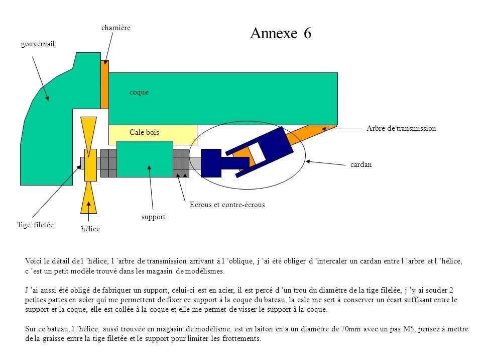Annexe 6 charnière gouvernail coque Arbre de transmission Cale bois