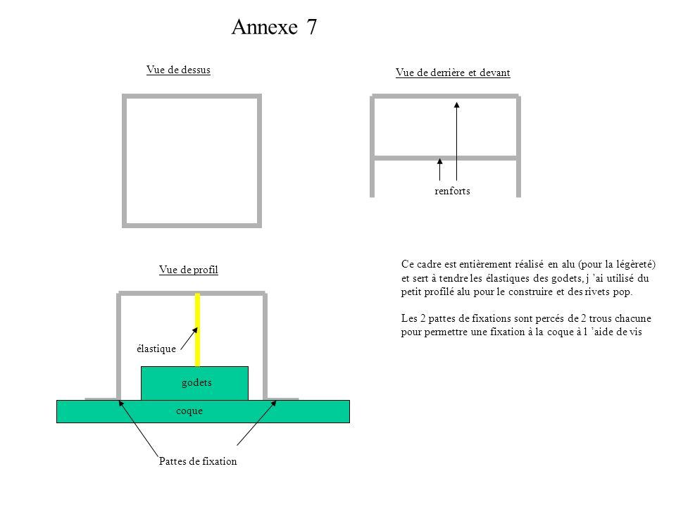 Annexe 7 Vue de dessus Vue de derrière et devant renforts