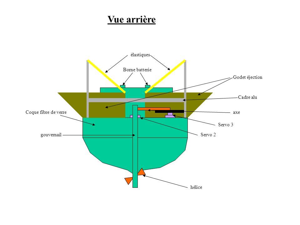 Vue arrière élastiques Borne batterie Godet éjection Cadre alu