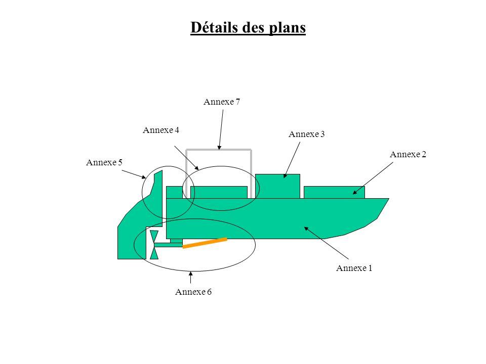 Détails des plans Annexe 7 Annexe 4 Annexe 3 Annexe 2 Annexe 5