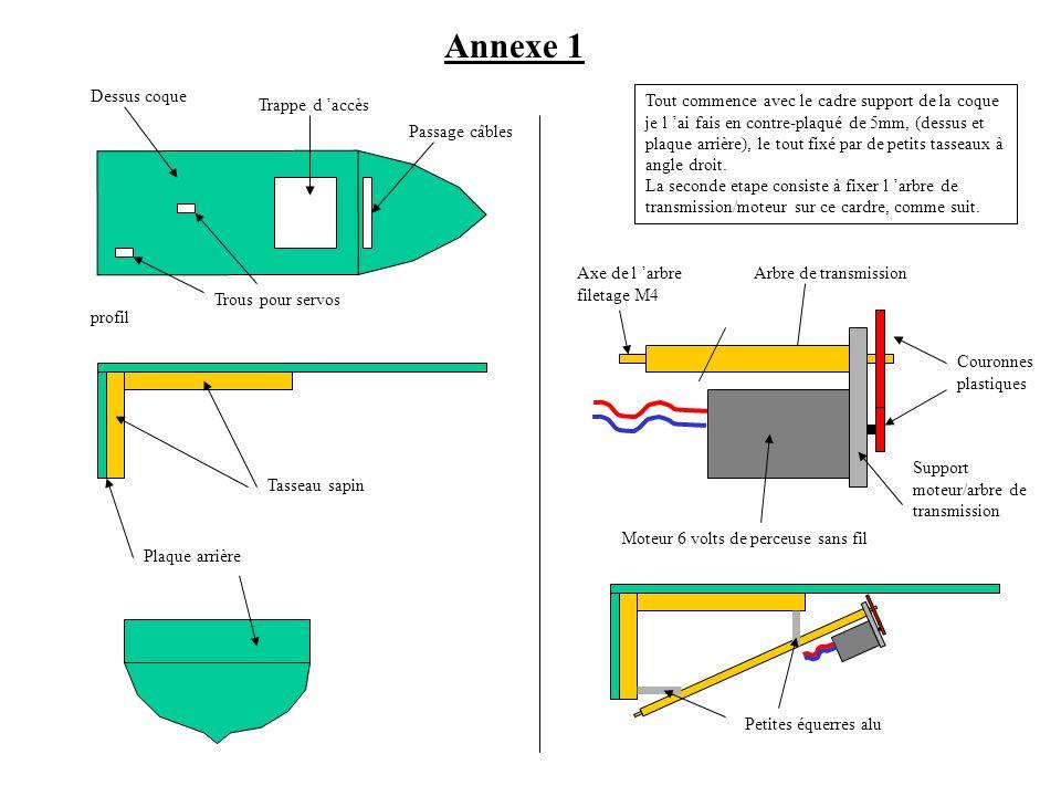 Annexe 1 Dessus coque Trappe d 'accès