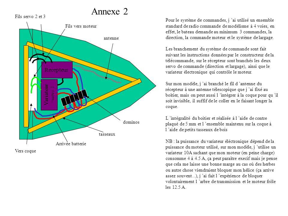 Annexe 2 Recepteur Variateur Fils servo 2 et 3
