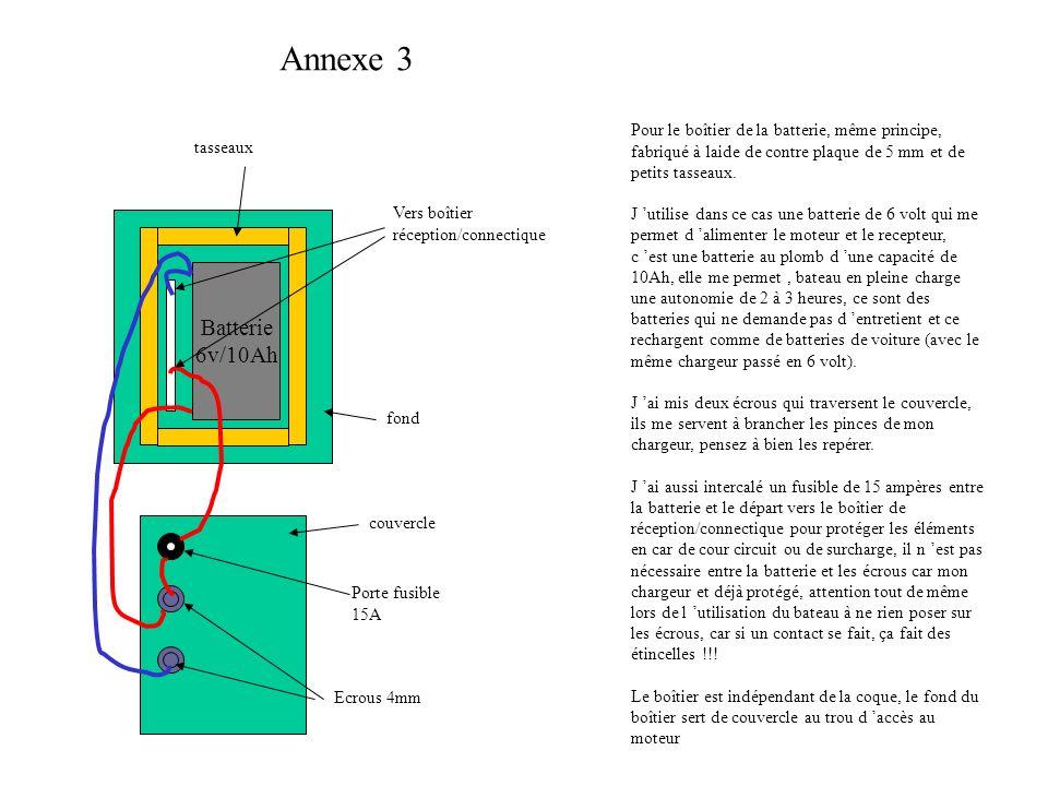 Annexe 3 Pour le boîtier de la batterie, même principe, fabriqué à laide de contre plaque de 5 mm et de petits tasseaux.