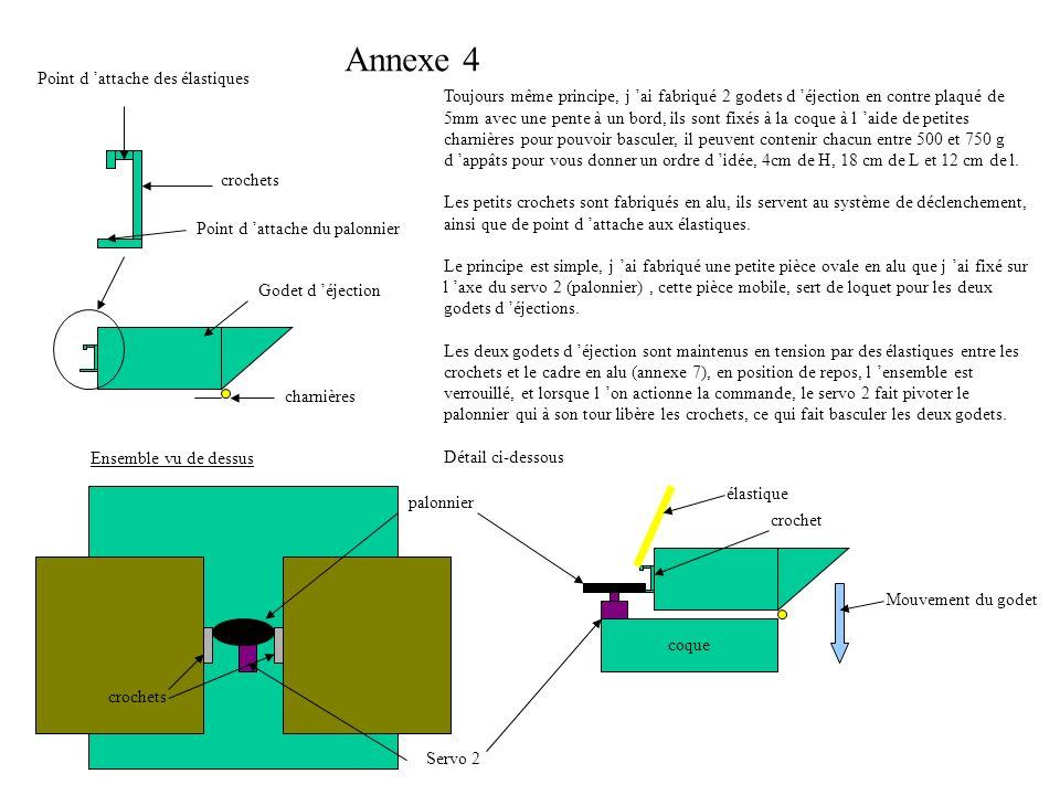 Annexe 4 Point d 'attache des élastiques