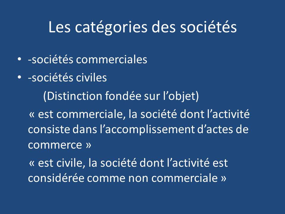Les catégories des sociétés