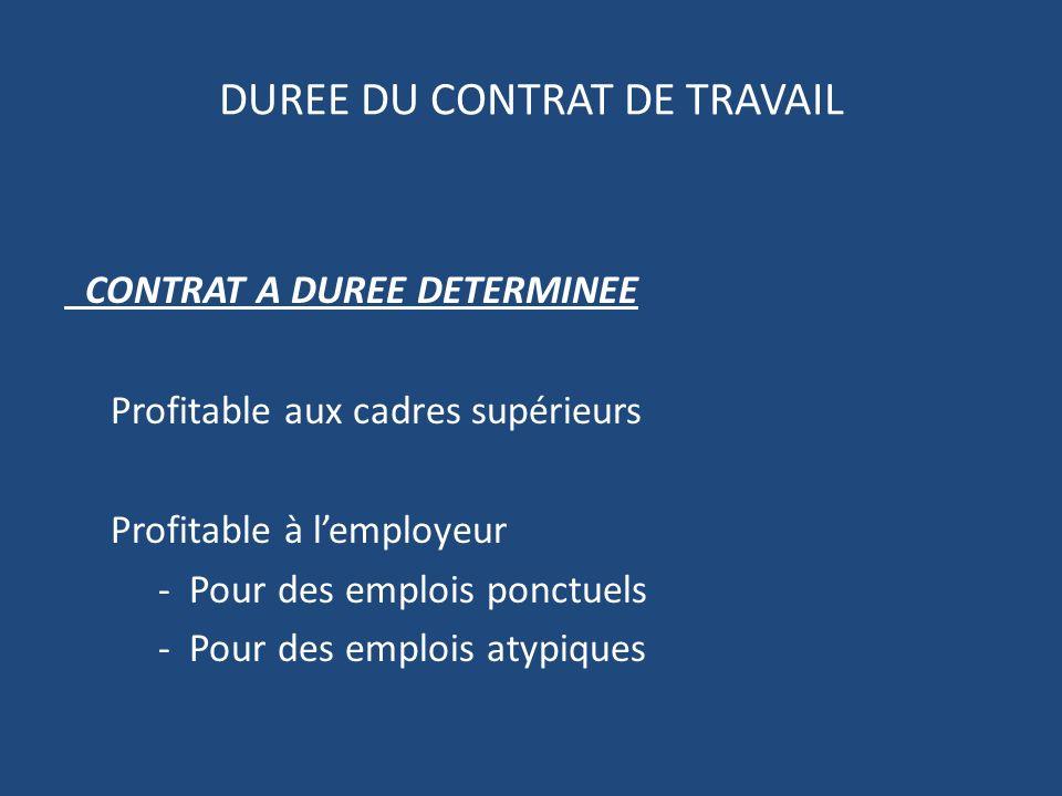 DUREE DU CONTRAT DE TRAVAIL