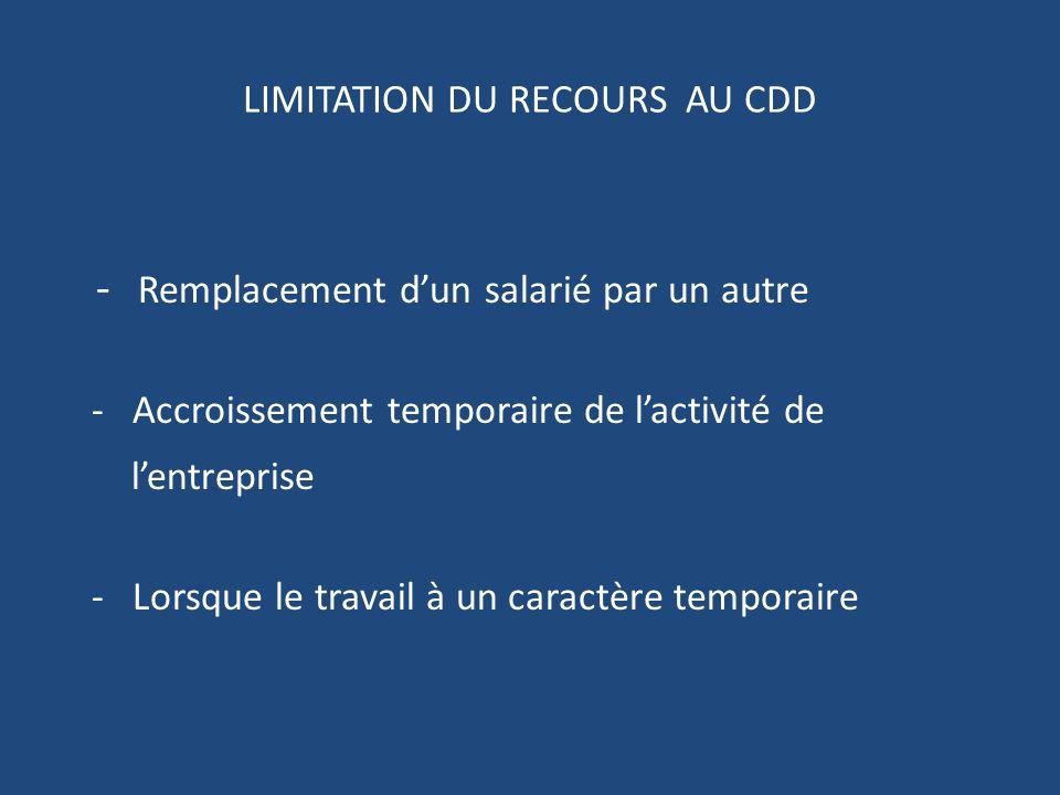 LIMITATION DU RECOURS AU CDD