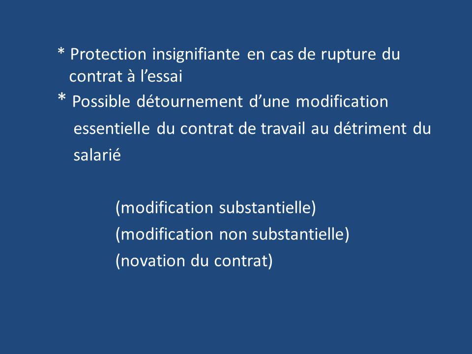 * Protection insignifiante en cas de rupture du contrat à l'essai