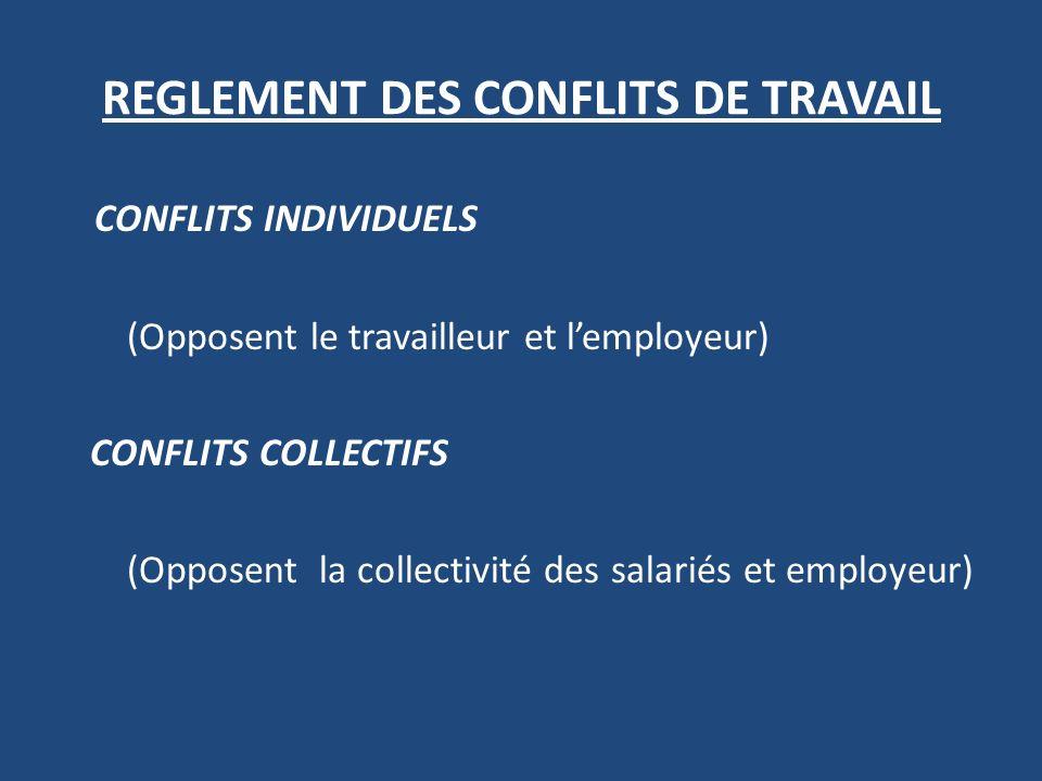 REGLEMENT DES CONFLITS DE TRAVAIL