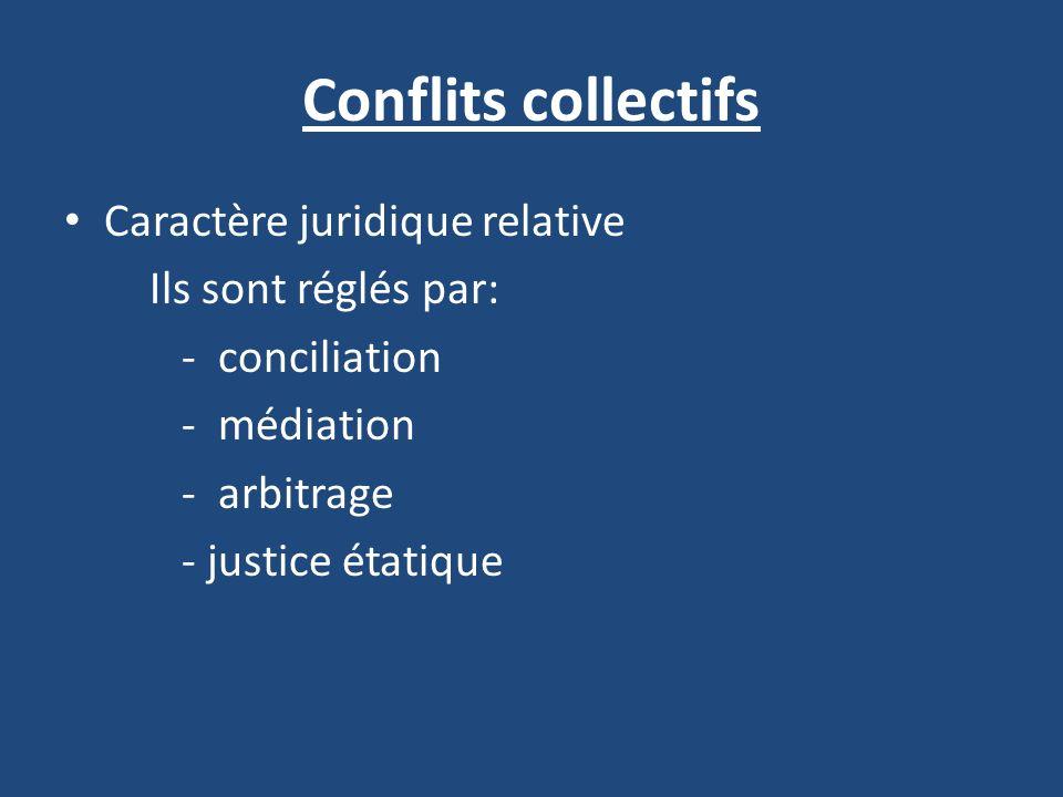 Conflits collectifs Caractère juridique relative Ils sont réglés par: