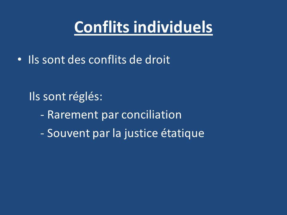 Conflits individuels Ils sont des conflits de droit Ils sont réglés: