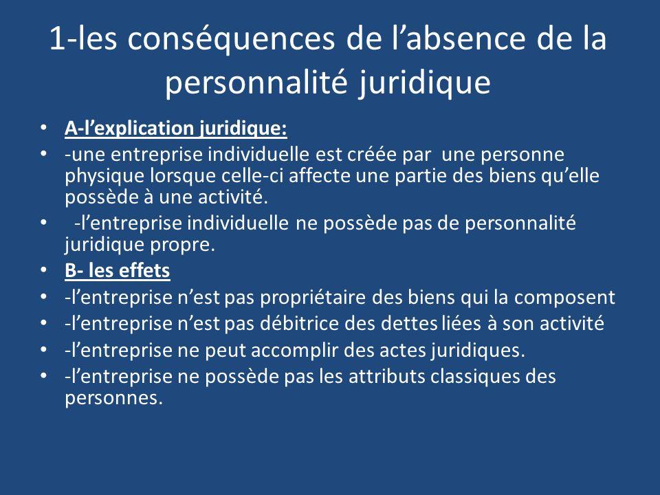 1-les conséquences de l'absence de la personnalité juridique