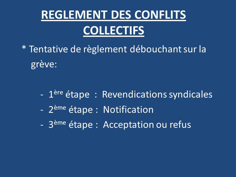 REGLEMENT DES CONFLITS COLLECTIFS