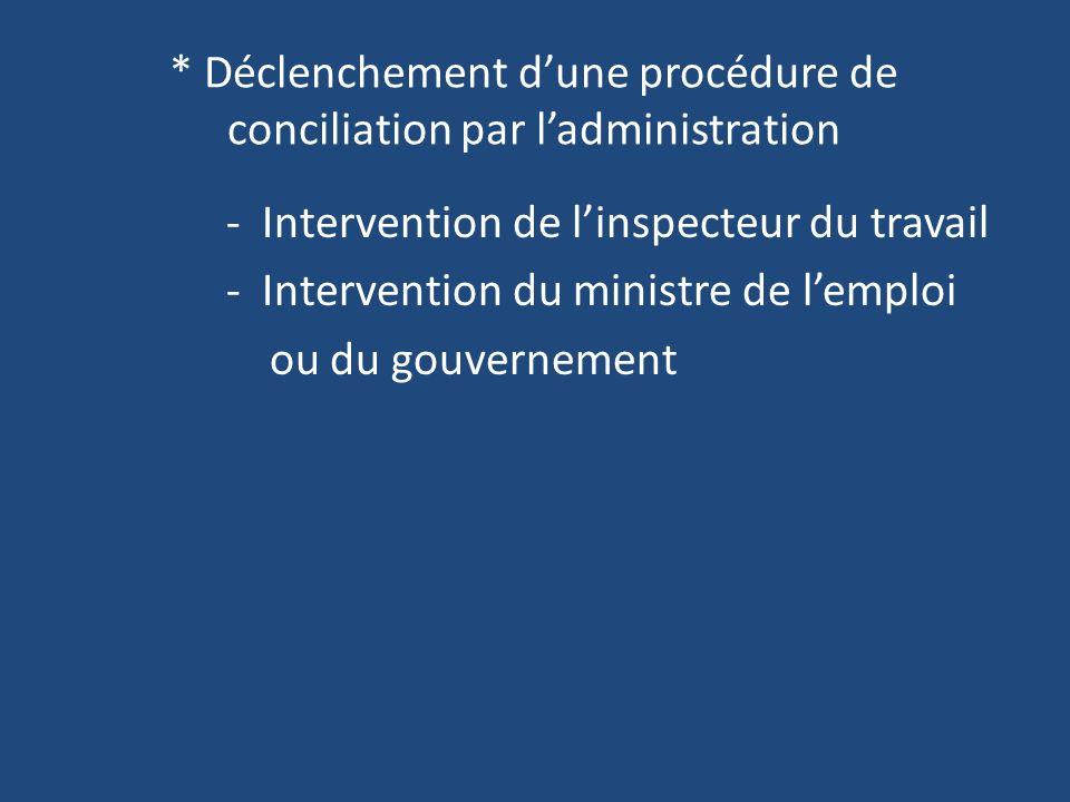 * Déclenchement d'une procédure de conciliation par l'administration