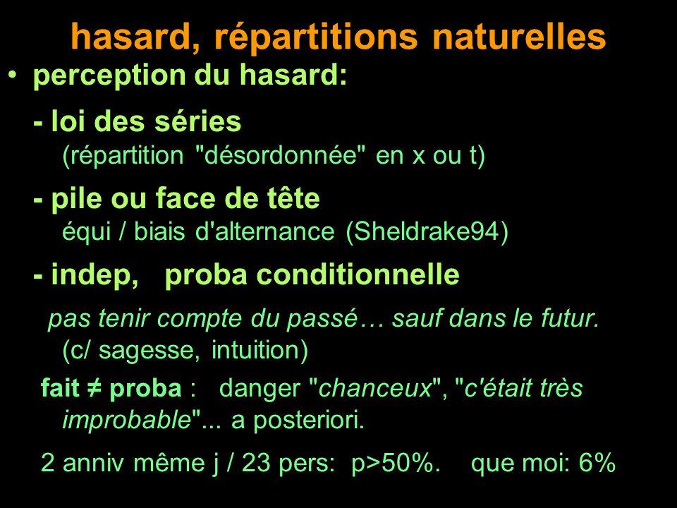 hasard, répartitions naturelles