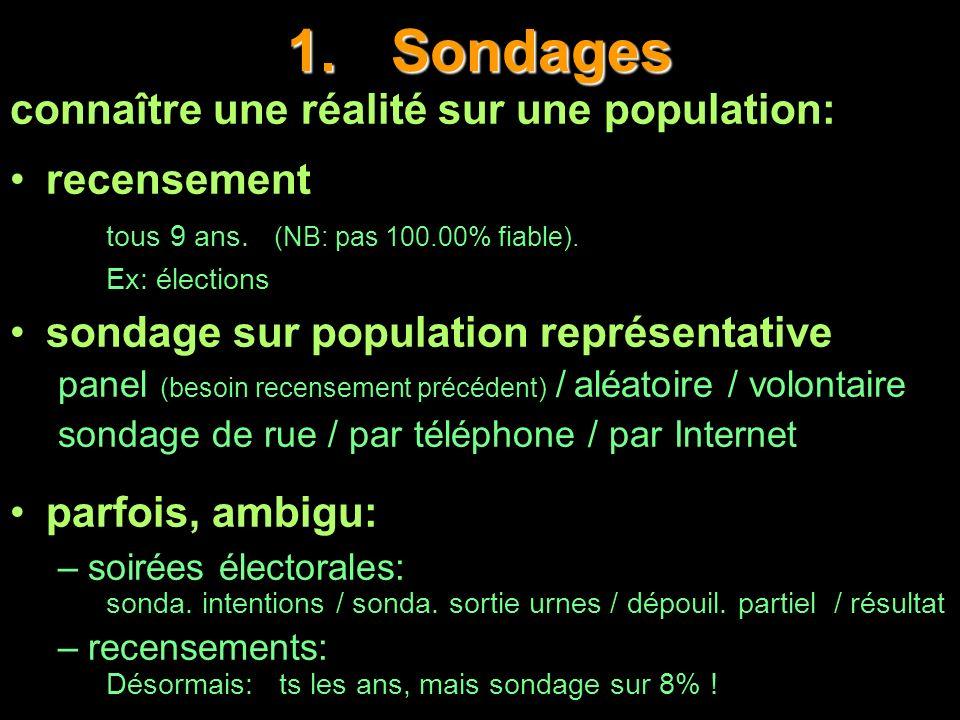 Sondages connaître une réalité sur une population: recensement
