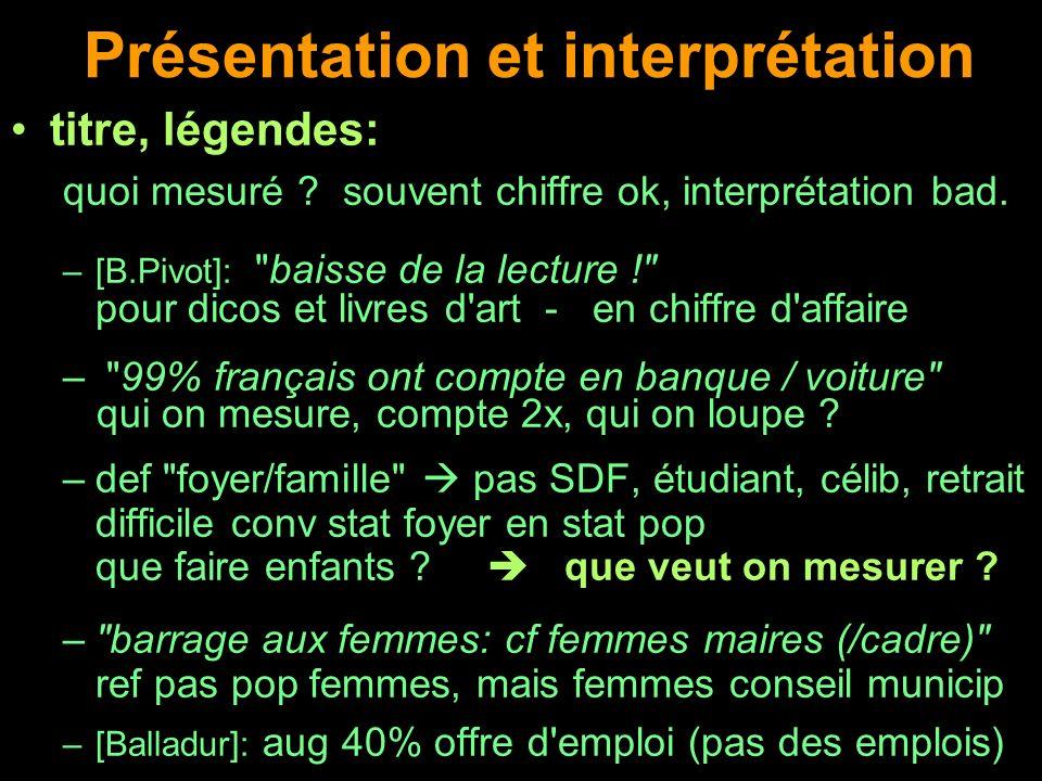 Présentation et interprétation
